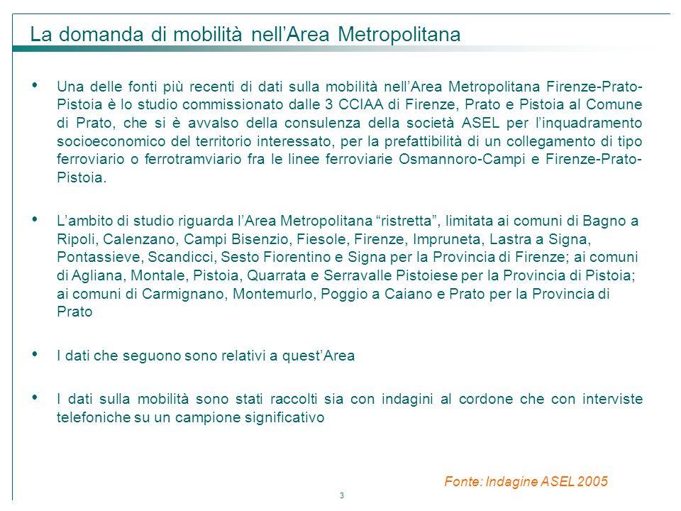 3 Fonte: Indagine ASEL 2005 La domanda di mobilità nell'Area Metropolitana Una delle fonti più recenti di dati sulla mobilità nell'Area Metropolitana