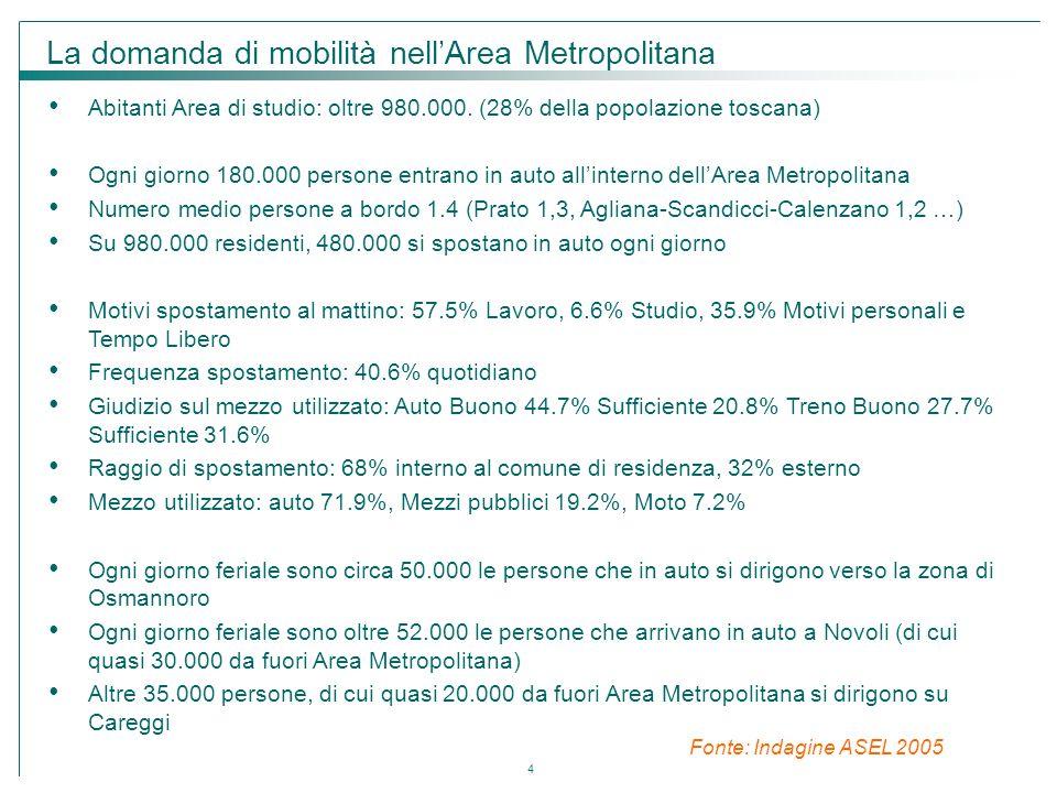 4 Fonte: Indagine ASEL 2005 La domanda di mobilità nell'Area Metropolitana Abitanti Area di studio: oltre 980.000. (28% della popolazione toscana) Ogn