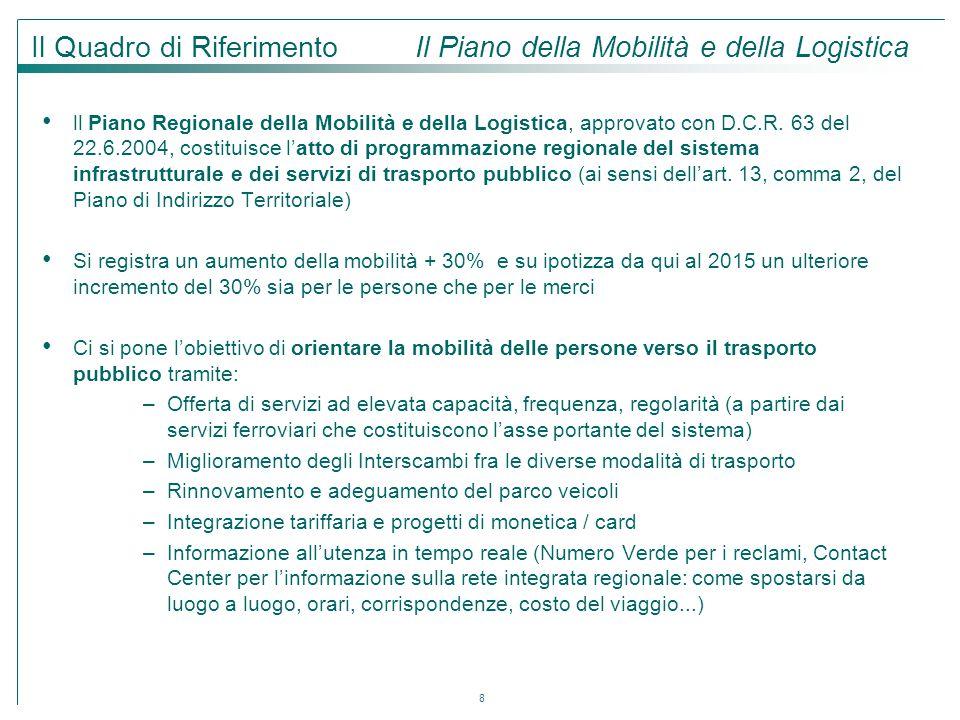 8 ll Piano Regionale della Mobilità e della Logistica, approvato con D.C.R. 63 del 22.6.2004, costituisce l'atto di programmazione regionale del siste