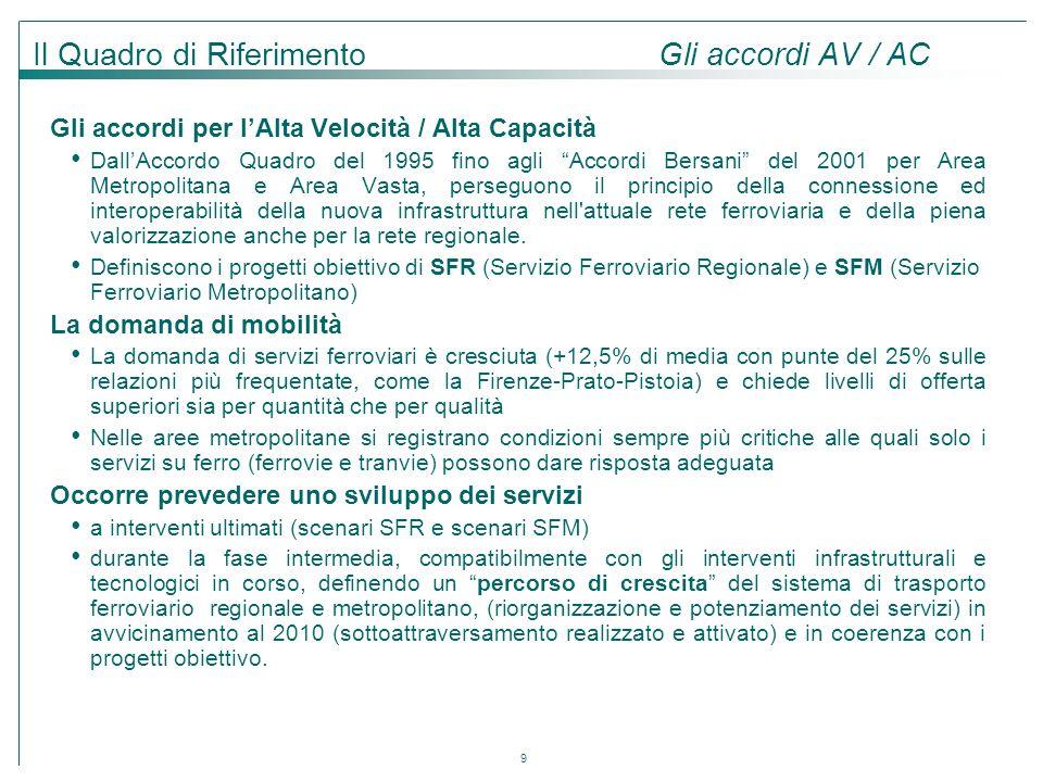 """9 Gli accordi per l'Alta Velocità / Alta Capacità Dall'Accordo Quadro del 1995 fino agli """"Accordi Bersani"""" del 2001 per Area Metropolitana e Area Vast"""
