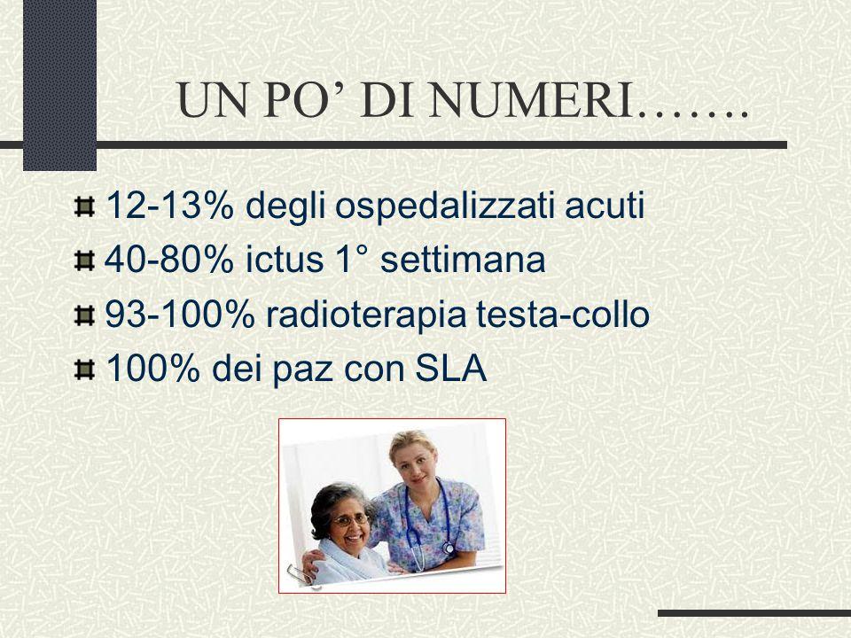 UN PO' DI NUMERI……. 12-13% degli ospedalizzati acuti 40-80% ictus 1° settimana 93-100% radioterapia testa-collo 100% dei paz con SLA
