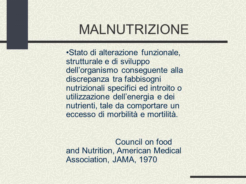 MALNUTRIZIONE Stato di alterazione funzionale, strutturale e di sviluppo dell'organismo conseguente alla discrepanza tra fabbisogni nutrizionali specifici ed introito o utilizzazione dell'energia e dei nutrienti, tale da comportare un eccesso di morbilità e mortilità.