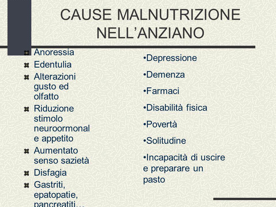 CAUSE MALNUTRIZIONE NELL'ANZIANO Anoressia Edentulia Alterazioni gusto ed olfatto Riduzione stimolo neuroormonal e appetito Aumentato senso sazietà Di