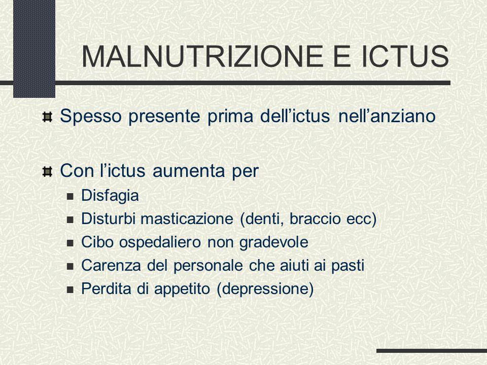 MALNUTRIZIONE E ICTUS Spesso presente prima dell'ictus nell'anziano Con l'ictus aumenta per Disfagia Disturbi masticazione (denti, braccio ecc) Cibo o