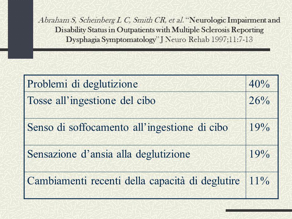 Abraham S, Scheinberg L C, Smith CR, et al.