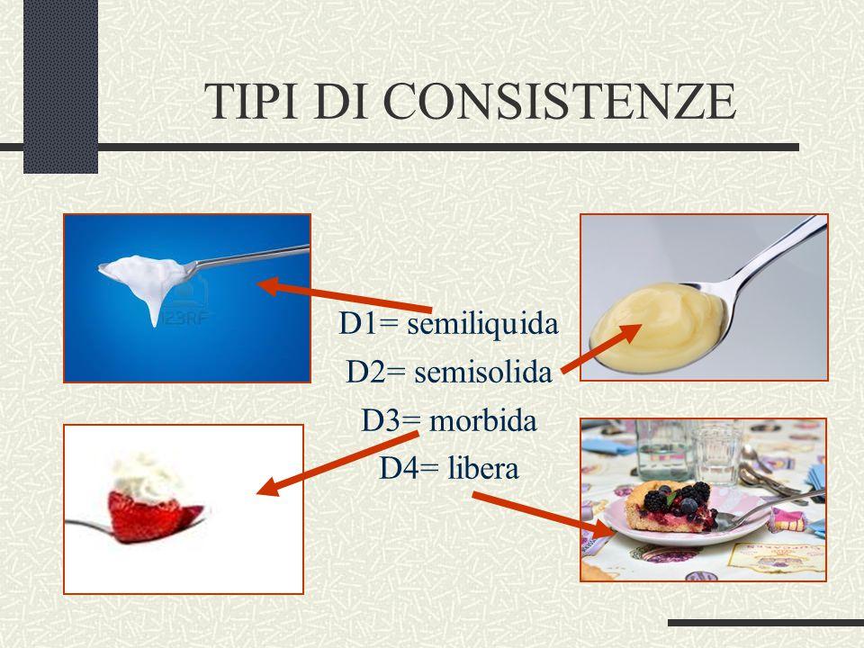 TIPI DI CONSISTENZE D1= semiliquida D2= semisolida D3= morbida D4= libera