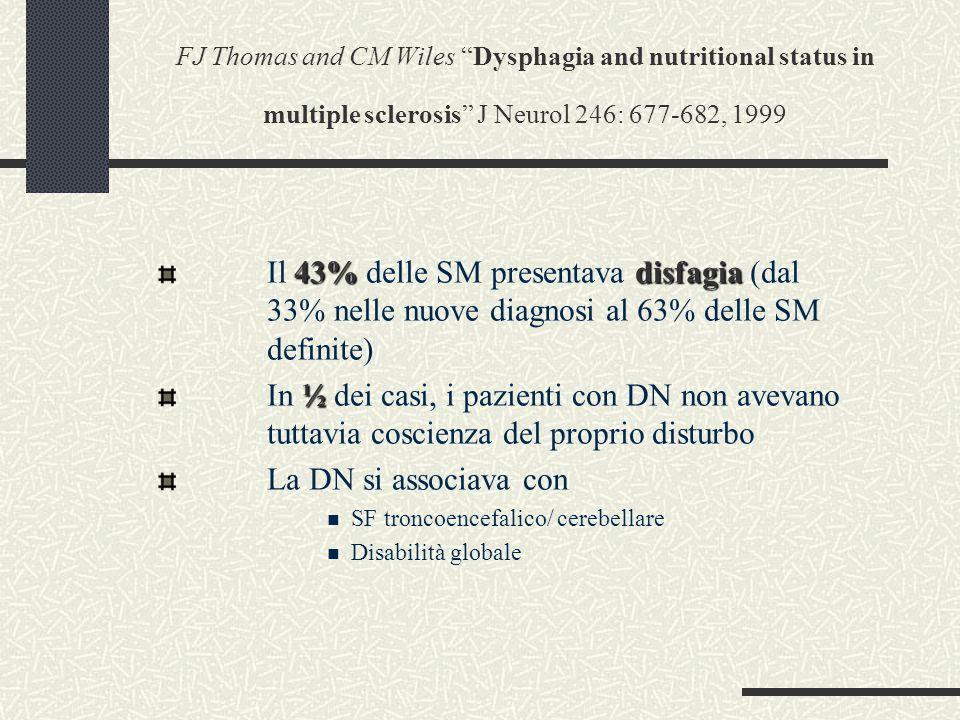 FJ Thomas and CM Wiles Dysphagia and nutritional status in multiple sclerosis J Neurol 246: 677-682, 1999 43%disfagia Il 43% delle SM presentava disfagia (dal 33% nelle nuove diagnosi al 63% delle SM definite) ½ In ½ dei casi, i pazienti con DN non avevano tuttavia coscienza del proprio disturbo La DN si associava con SF troncoencefalico/ cerebellare Disabilità globale