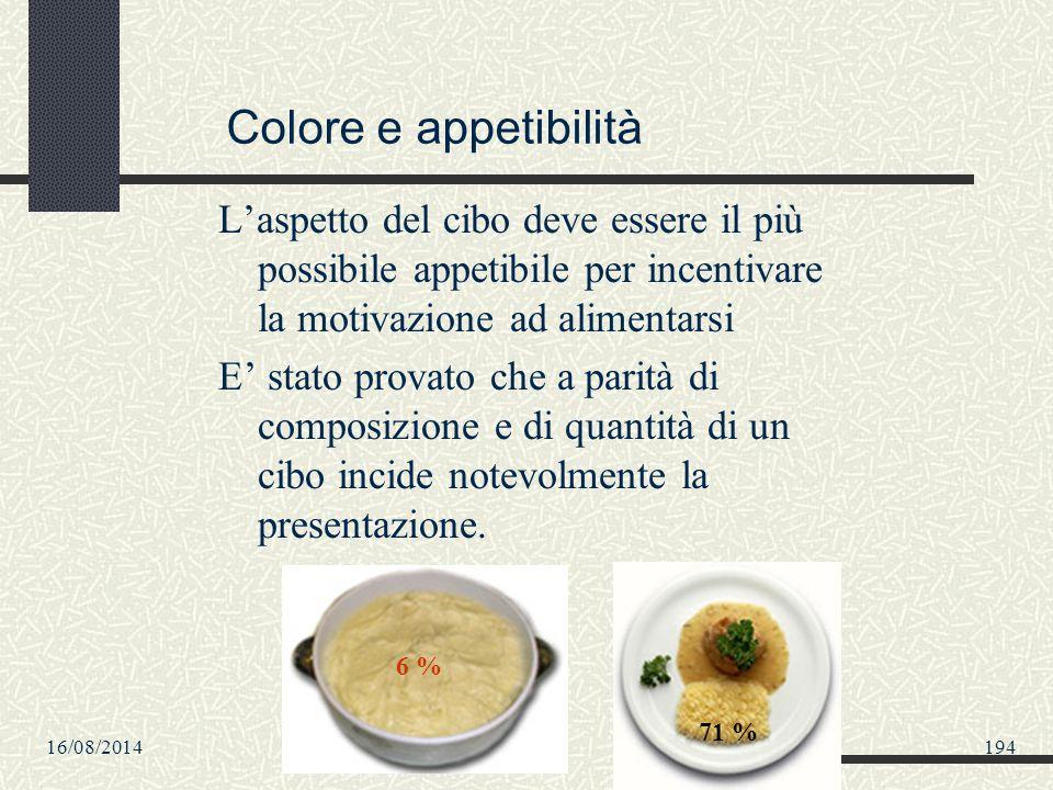 16/08/2014194 Colore e appetibilità L'aspetto del cibo deve essere il più possibile appetibile per incentivare la motivazione ad alimentarsi E' stato