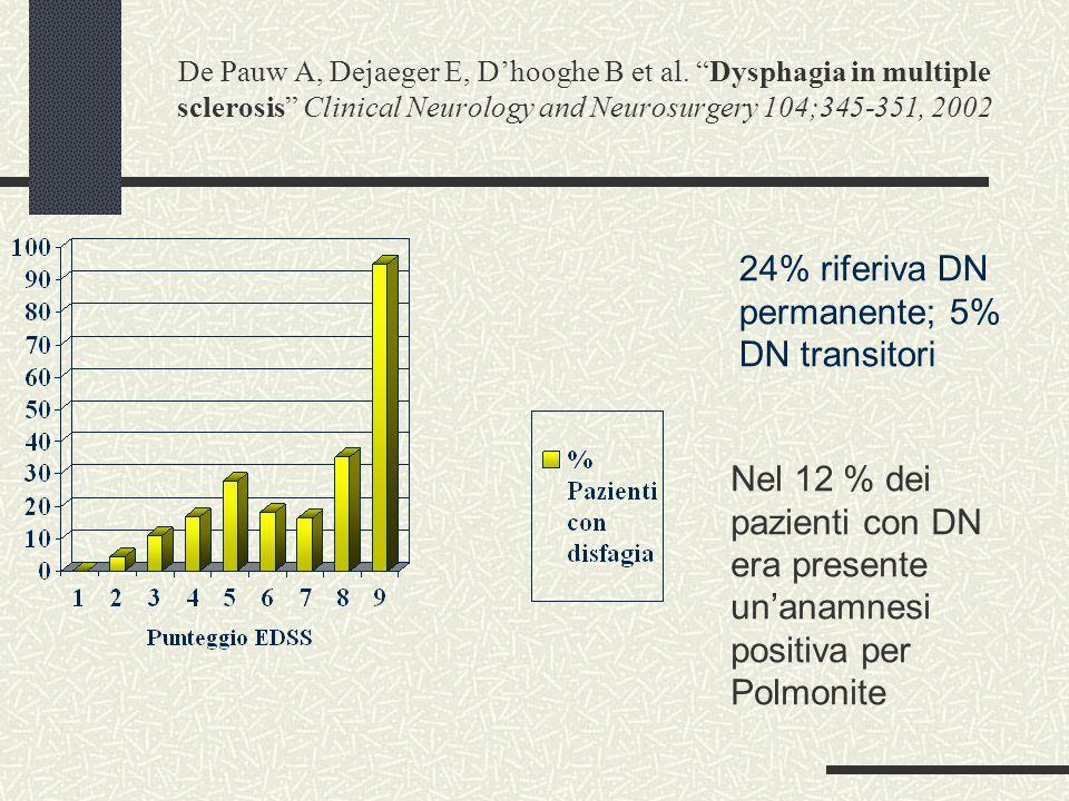 "De Pauw A, Dejaeger E, D'hooghe B et al. ""Dysphagia in multiple sclerosis"" Clinical Neurology and Neurosurgery 104;345-351, 2002 24% riferiva DN perma"