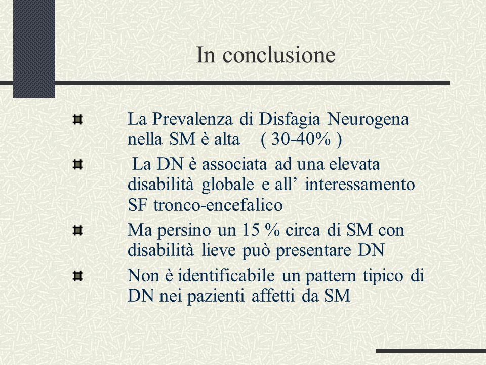 In conclusione La Prevalenza di Disfagia Neurogena nella SM è alta ( 30-40% ) La DN è associata ad una elevata disabilità globale e all' interessament