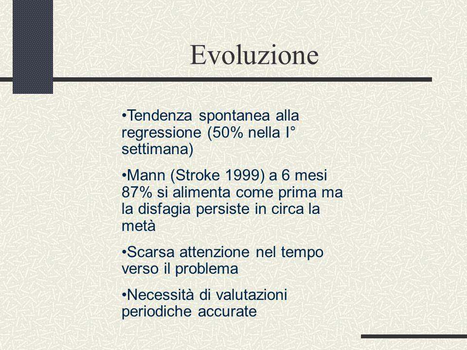 Evoluzione Tendenza spontanea alla regressione (50% nella I° settimana) Mann (Stroke 1999) a 6 mesi 87% si alimenta come prima ma la disfagia persiste in circa la metà Scarsa attenzione nel tempo verso il problema Necessità di valutazioni periodiche accurate