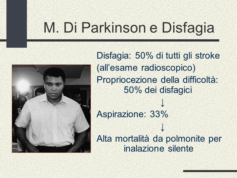 M. Di Parkinson e Disfagia Disfagia: 50% di tutti gli stroke (all'esame radioscopico) Propriocezione della difficoltà: 50% dei disfagici ↓ Aspirazione
