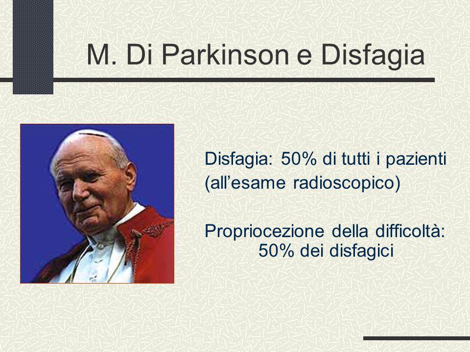 M. Di Parkinson e Disfagia Disfagia: 50% di tutti i pazienti (all'esame radioscopico) Propriocezione della difficoltà: 50% dei disfagici