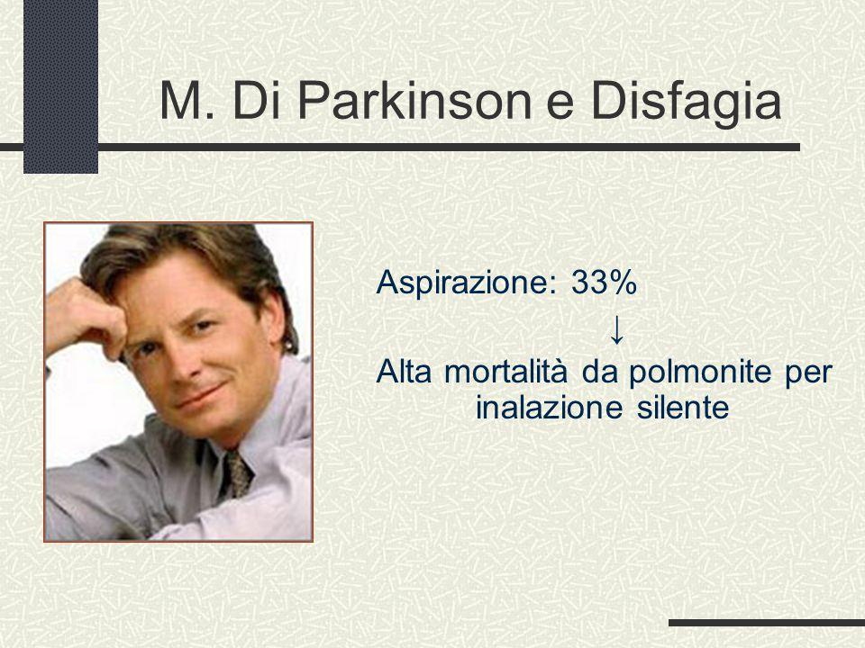 M. Di Parkinson e Disfagia Aspirazione: 33% ↓ Alta mortalità da polmonite per inalazione silente