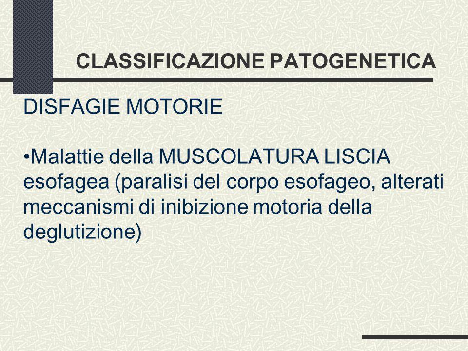 CLASSIFICAZIONE PATOGENETICA DISFAGIE MOTORIE Malattie della MUSCOLATURA LISCIA esofagea (paralisi del corpo esofageo, alterati meccanismi di inibizione motoria della deglutizione)