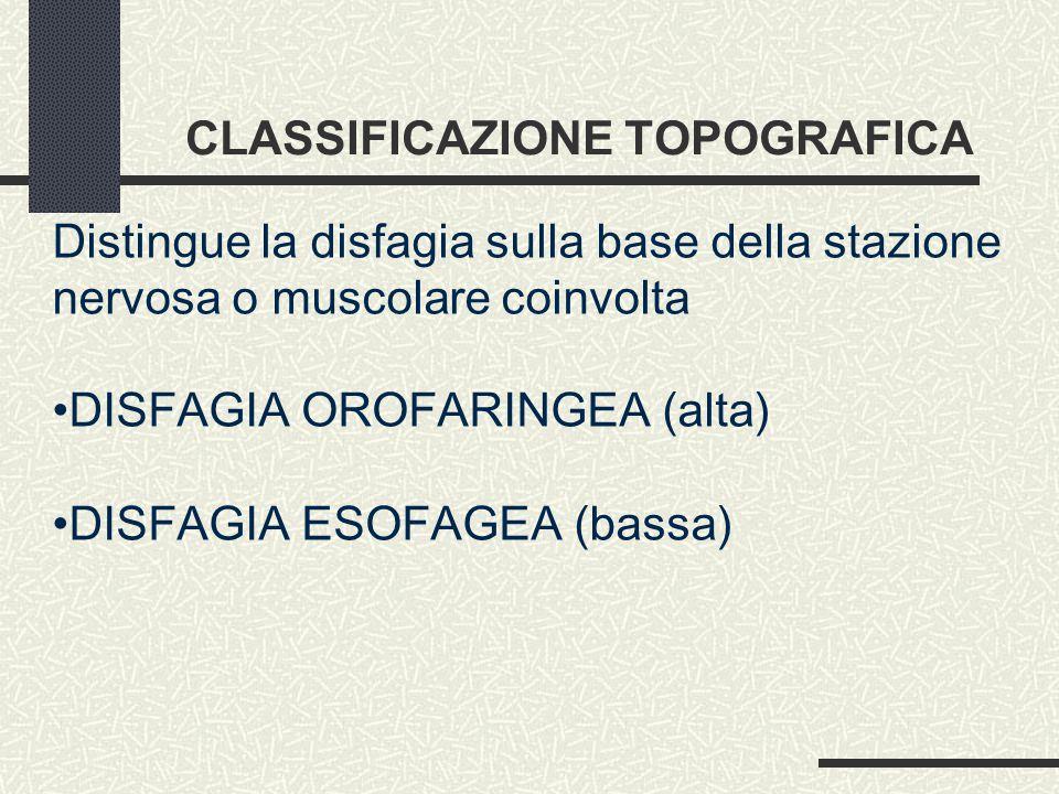 CLASSIFICAZIONE TOPOGRAFICA Distingue la disfagia sulla base della stazione nervosa o muscolare coinvolta DISFAGIA OROFARINGEA (alta) DISFAGIA ESOFAGEA (bassa)