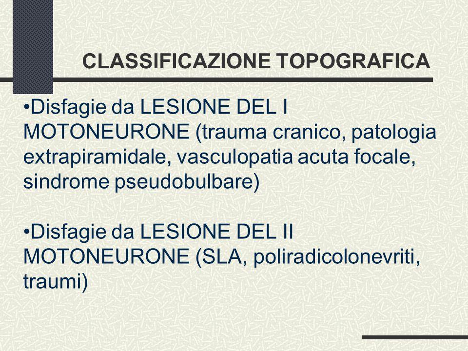 CLASSIFICAZIONE TOPOGRAFICA Disfagie da LESIONE DEL I MOTONEURONE (trauma cranico, patologia extrapiramidale, vasculopatia acuta focale, sindrome pseudobulbare) Disfagie da LESIONE DEL II MOTONEURONE (SLA, poliradicolonevriti, traumi)