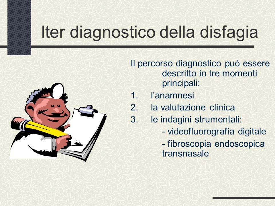 Iter diagnostico della disfagia Il percorso diagnostico può essere descritto in tre momenti principali: 1. l'anamnesi 2. la valutazione clinica 3. le