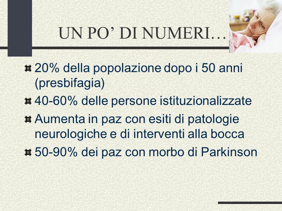 UN PO' DI NUMERI……. 20% della popolazione dopo i 50 anni (presbifagia) 40-60% delle persone istituzionalizzate Aumenta in paz con esiti di patologie n
