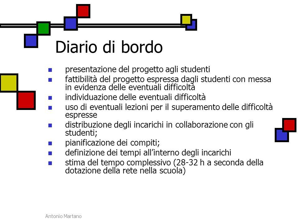 Antonio Martano Diario di bordo presentazione del progetto agli studenti fattibilità del progetto espressa dagli studenti con messa in evidenza delle