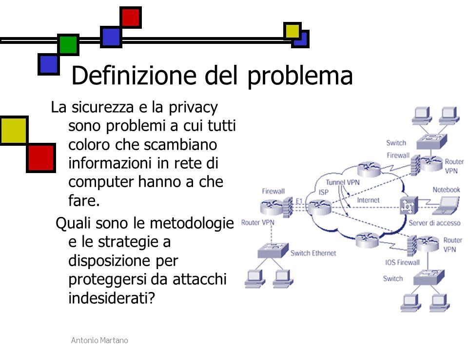 Antonio Martano Definizione del problema La sicurezza e la privacy sono problemi a cui tutti coloro che scambiano informazioni in rete di computer han