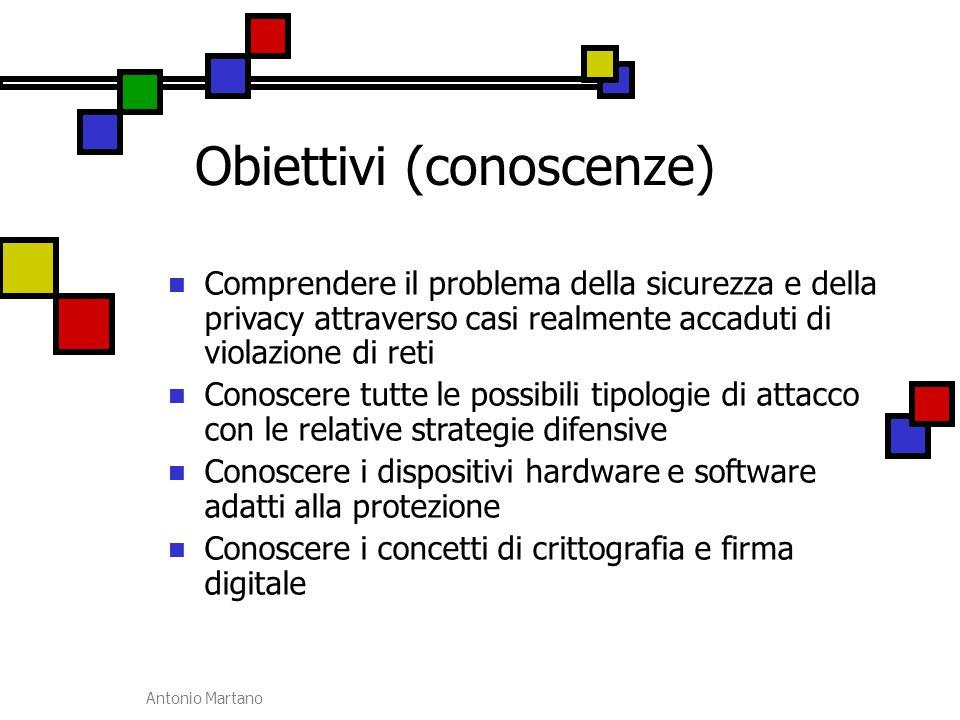 Antonio Martano Valori delle risposte 1 = Non soddisfa i criteri 2 = Soddisfa alcuni dei criteri 3 = Soddisfa la maggior parte dei criteri 4 = Soddisfa tutti i criteri