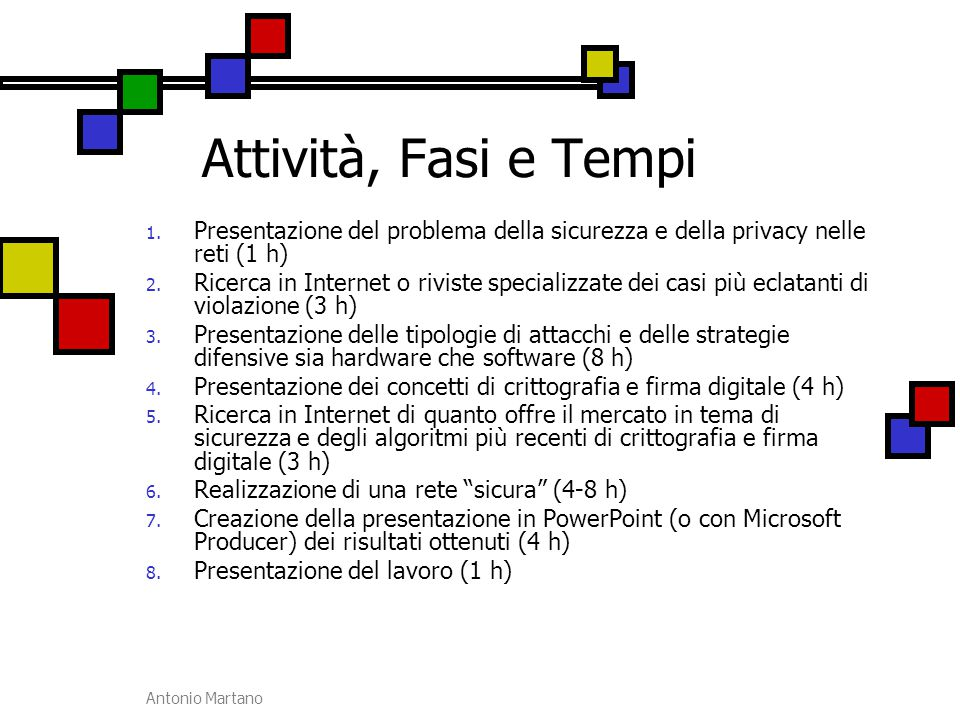 Antonio Martano Attività, Fasi e Tempi 1. Presentazione del problema della sicurezza e della privacy nelle reti (1 h) 2. Ricerca in Internet o riviste
