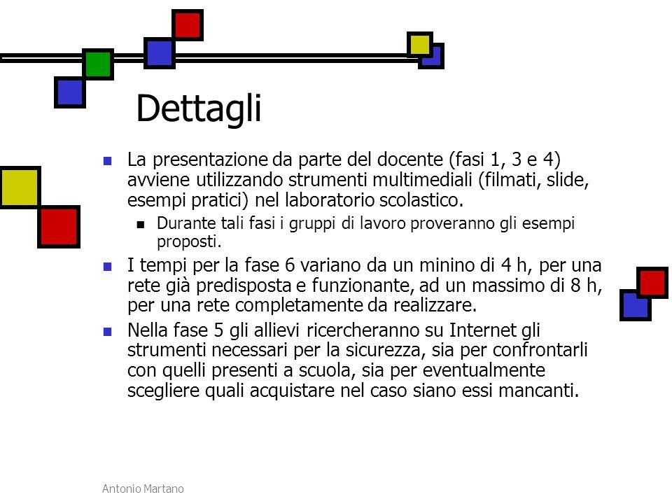 Antonio Martano Dettagli La presentazione da parte del docente (fasi 1, 3 e 4) avviene utilizzando strumenti multimediali (filmati, slide, esempi prat