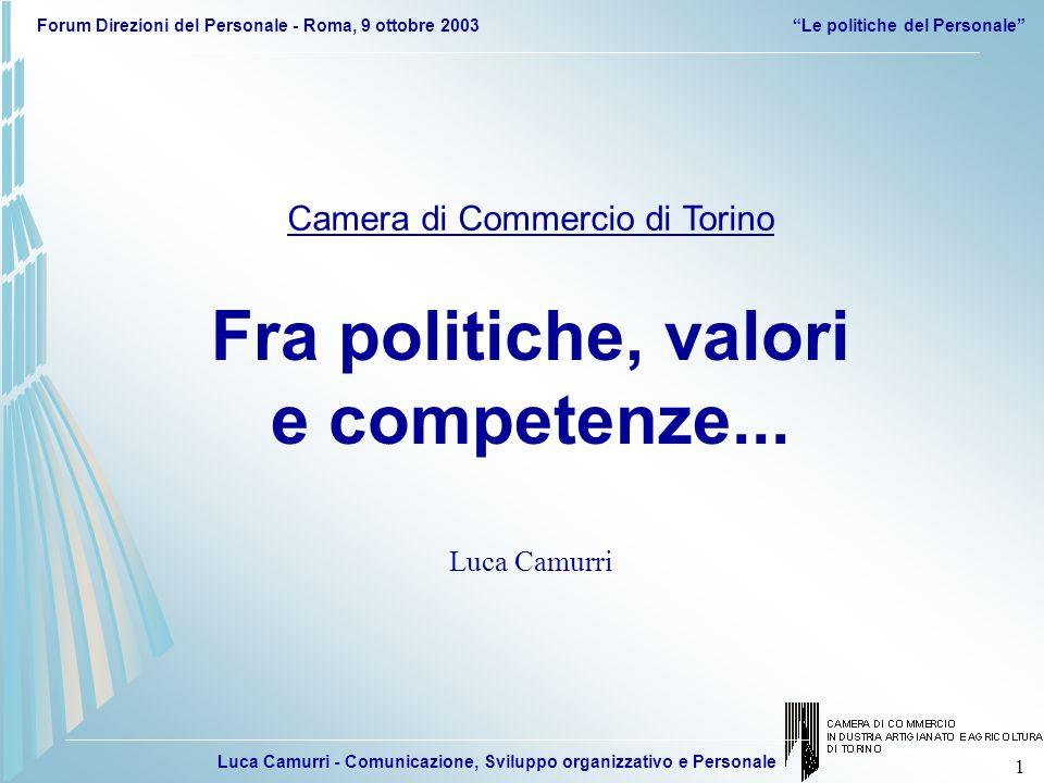 Luca Camurri - Comunicazione, Sviluppo organizzativo e Personale Forum Direzioni del Personale - Roma, 9 ottobre 2003 Le politiche del Personale 2 IDEAPROGETTOOBIETTIVO NUOVE ESIGENZE NUOVA ORGANIZZAZIONE Riduzione livelli gerarchici Piatta , veloce che valorizza le competenze $$$ORGANIZZAZIONE PROCESSI TECNOLOGIE Riduzione dei costi complessivi Razionalizzazione Investimento informatico, web...