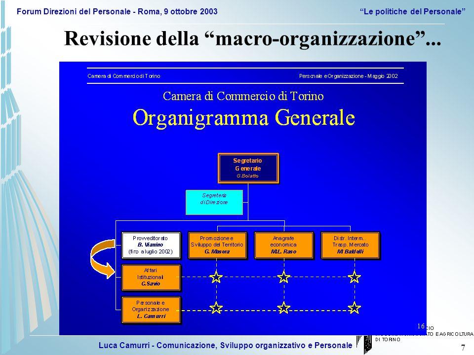 Luca Camurri - Comunicazione, Sviluppo organizzativo e Personale Forum Direzioni del Personale - Roma, 9 ottobre 2003 Le politiche del Personale 7 Revisione della macro-organizzazione ...