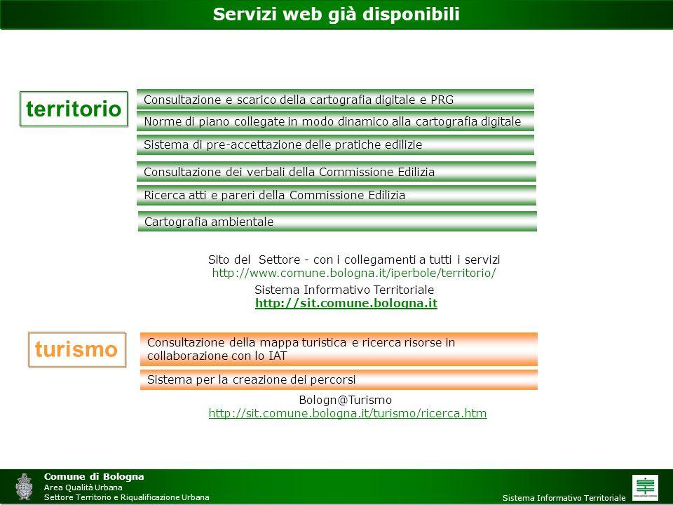 Servizi web già disponibili Sito del Settore - con i collegamenti a tutti i servizi http://www.comune.bologna.it/iperbole/territorio/ Sistema Informat