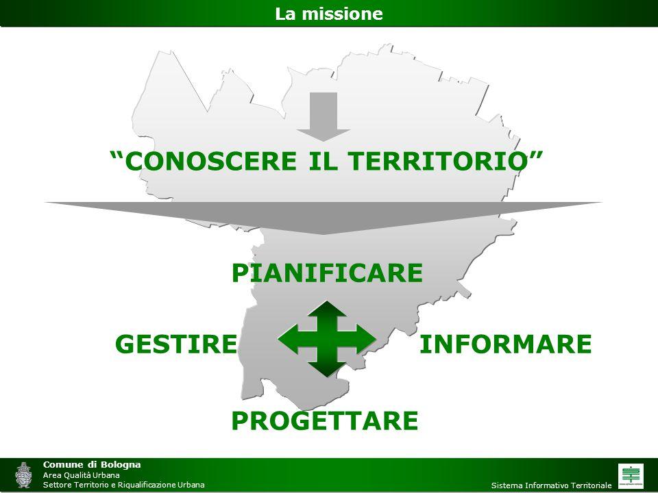 PROGETTARE INFORMAREGESTIRE PIANIFICARE Comune di Bologna Area Qualità Urbana Settore Territorio e Riqualificazione Urbana Sistema Informativo Territo