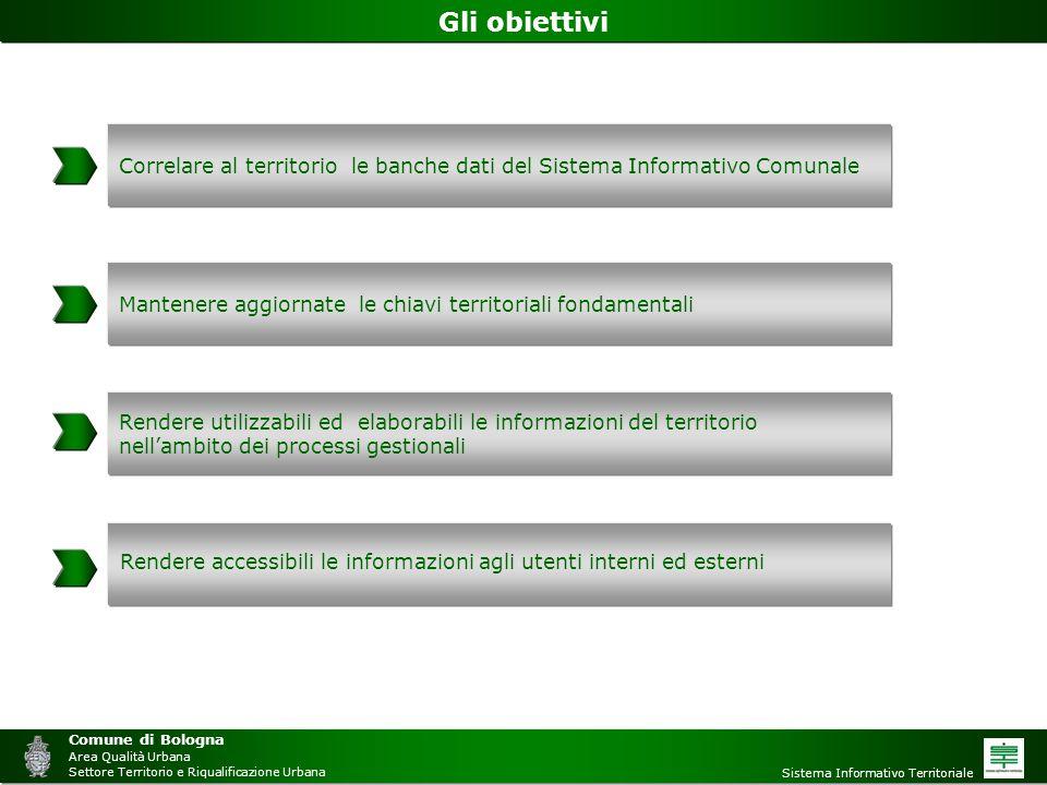 Comune di Bologna Area Qualità Urbana Settore Territorio e Riqualificazione Urbana Sistema Informativo Territoriale Gli obiettivi Correlare al territo