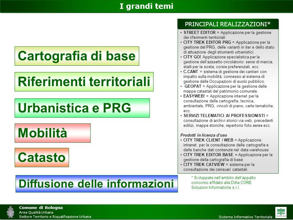 I grandi temi Catasto Urbanistica e PRG Cartografia di base Riferimenti territoriali Mobilità Diffusione delle informazioni STREET EDITOR = Applicazio