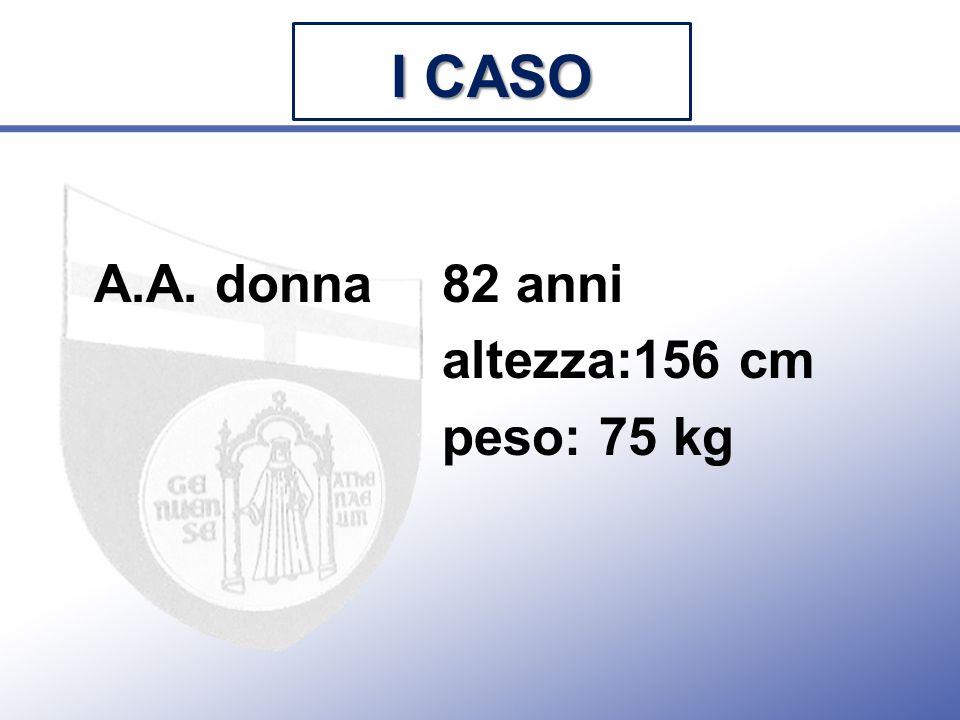 I CASO A.A. donna 82 anni altezza:156 cm peso: 75 kg
