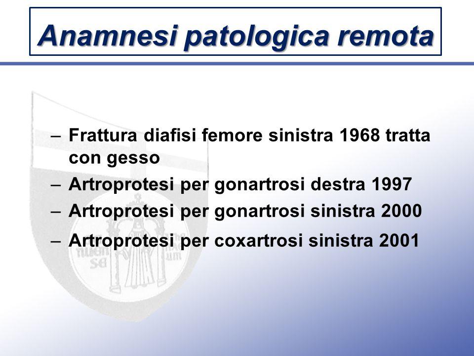 –Caduta accidentale 2008 con frattura epifisi prossimale tibia sinistra Anamnesi patologica prossima