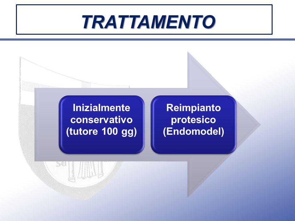 Inizialmente conservativo (tutore 100 gg) Reimpianto protesico (Endomodel) TRATTAMENTO TRATTAMENTO
