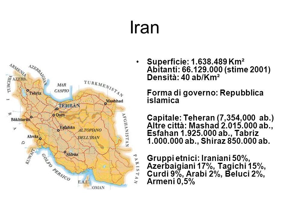 Superficie: 1.638.489 Km² Abitanti: 66.129.000 (stime 2001) Densità: 40 ab/Km² Forma di governo: Repubblica islamica Capitale: Teheran (7,354,000 ab.)