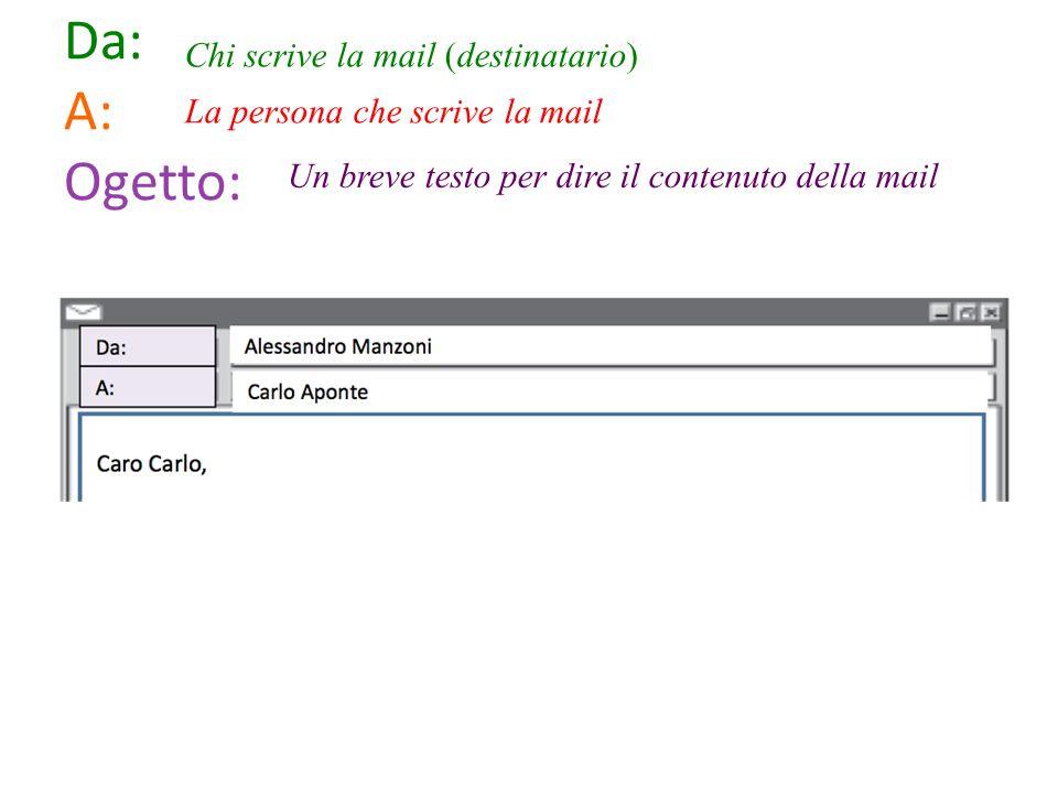 Da: A: Ogetto: La persona che scrive la mail Chi scrive la mail (destinatario) Un breve testo per dire il contenuto della mail