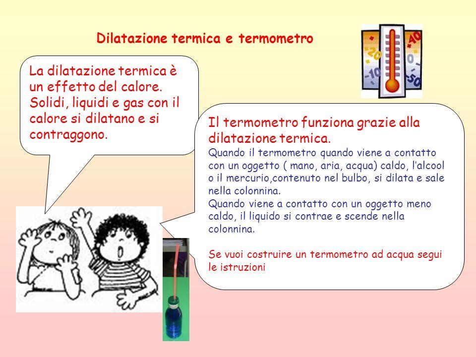 Dilatazione termica e termometro La dilatazione termica è un effetto del calore. Solidi, liquidi e gas con il calore si dilatano e si contraggono. Il