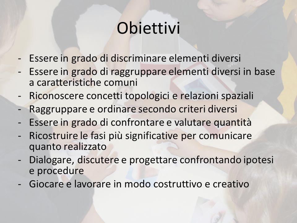 Obiettivi -Essere in grado di discriminare elementi diversi -Essere in grado di raggruppare elementi diversi in base a caratteristiche comuni -Riconos