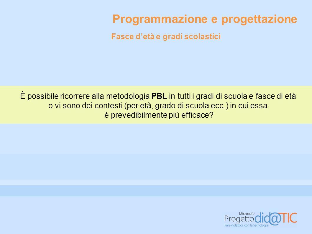 Programmazione e progettazione È possibile ricorrere alla metodologia PBL in tutti i gradi di scuola e fasce di età o vi sono dei contesti (per età, grado di scuola, ecc.) in cui essa è prevedibilmente più efficace.