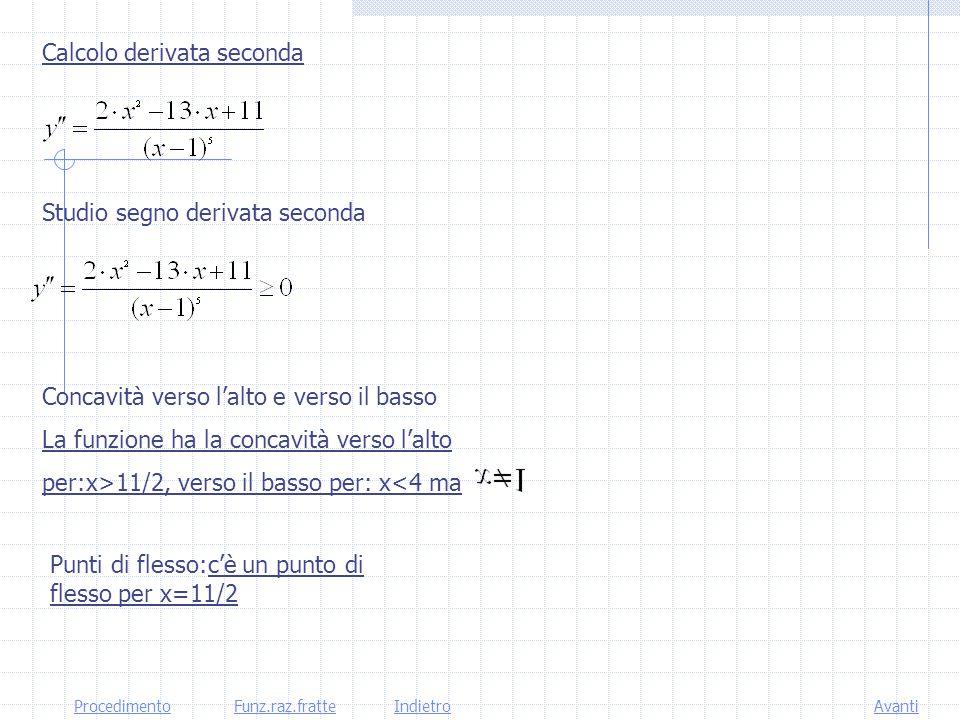 Calcolo della derivata prima Studio del segno della derivata prima Intervalli di crescenza decrescenza La funzione è crescente per: 1<x<4 Massimi e mi