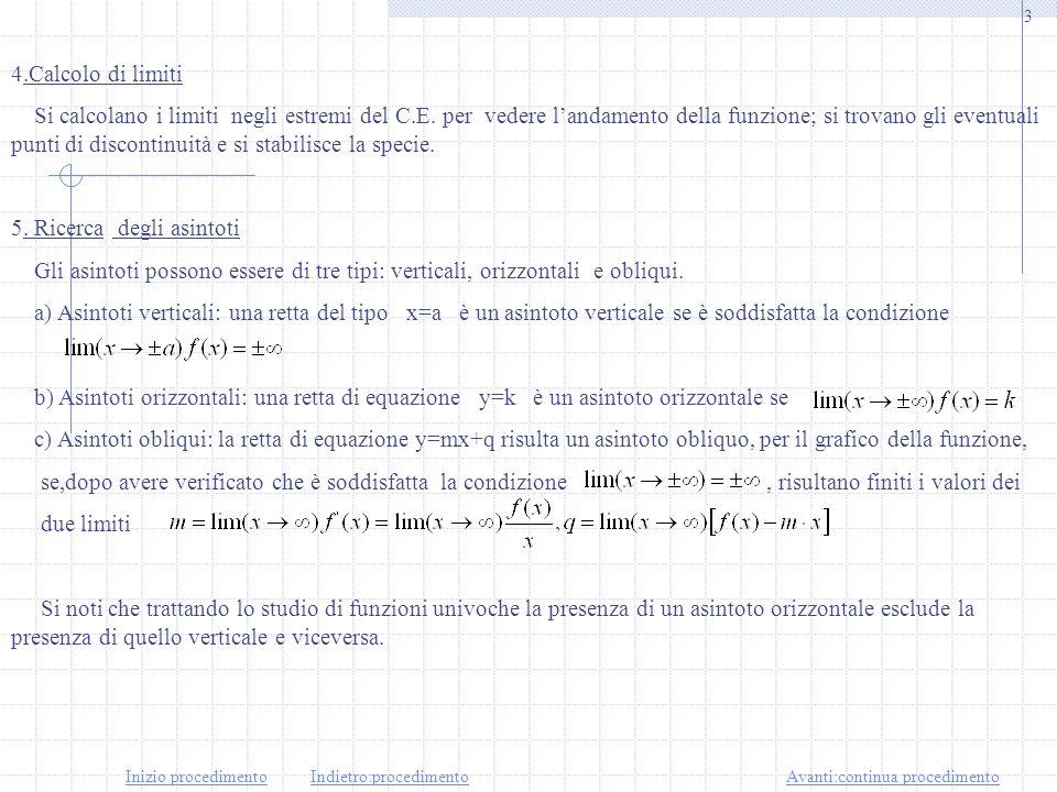2 g) Funzioni goniometriche inverse: y=arcsen(x) e y=arccos(x) sono definite per,mentre y=arctg(x) e y=arcctg(x) esistono per ogni x reale. h) Funzion
