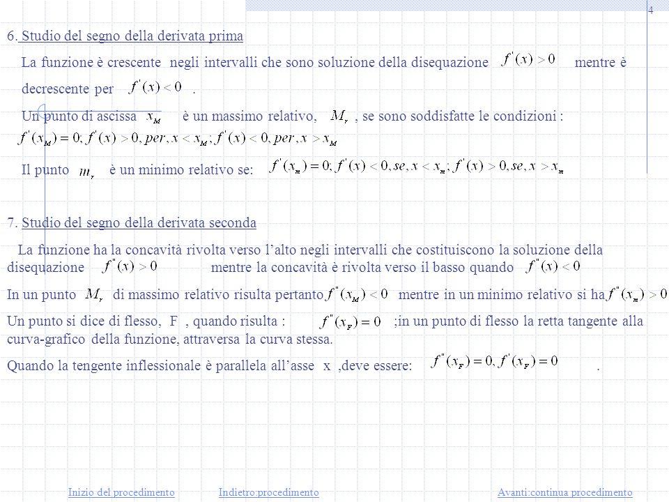 3 4.Calcolo di limiti Si calcolano i limiti negli estremi del C.E. per vedere l'andamento della funzione; si trovano gli eventuali punti di discontinu