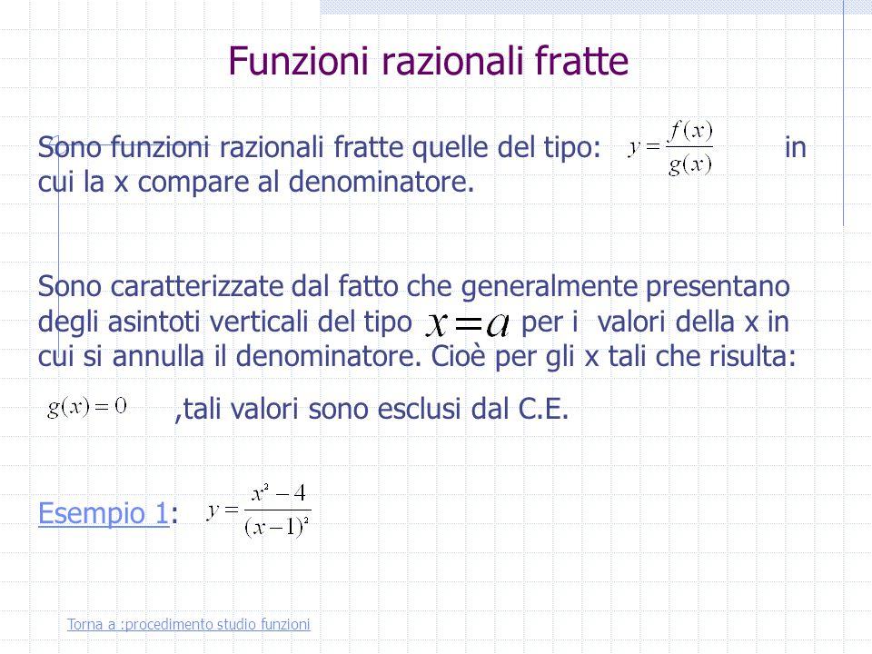5 Inizio procedimentoIndietro. procedimento 8. Esame di situazioni particolari a) Punti in cui non esiste la derivata prima: flessi verticali, cuspidi