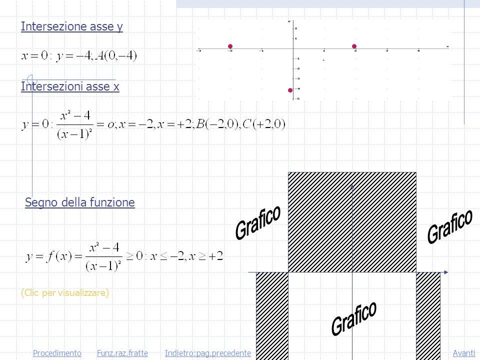 Esempio 1 Campo di esistenza C.E. : Funzione: Grafico 1 (Clic per visualizzare) Torna a procedimentoTorna a funz.raz.fratte Avanti:pag.seguente