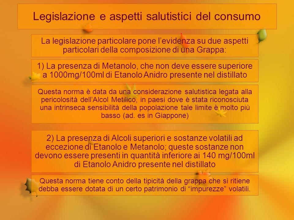 Legislazione e aspetti salutistici del consumo La legislazione particolare pone l'evidenza su due aspetti particolari della composizione di una Grappa
