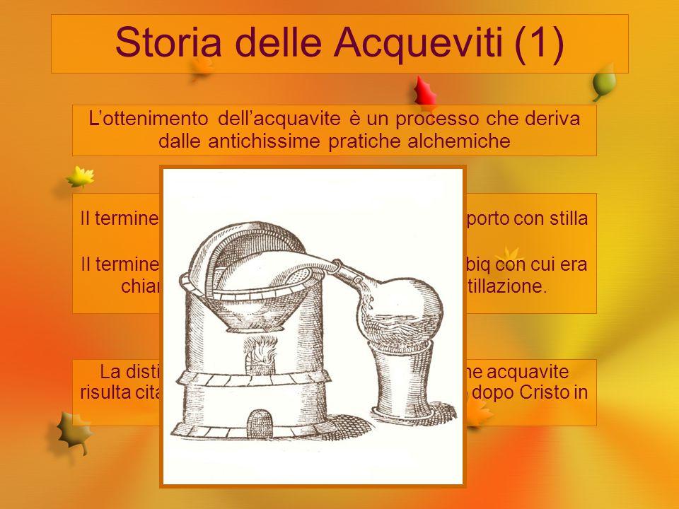 Storia delle Acqueviti (1) L'ottenimento dell'acquavite è un processo che deriva dalle antichissime pratiche alchemiche La distillazione applicata al