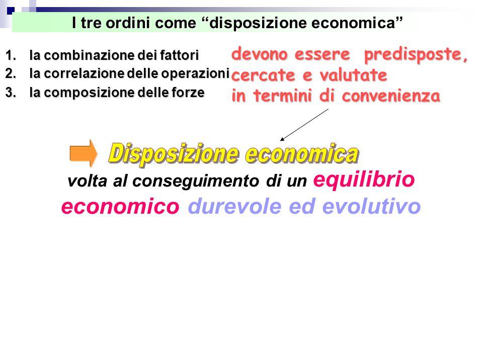 I tre ordini come disposizione economica 1.la combinazione dei fattori 2.la correlazione delle operazioni 3.la composizione delle forze volta al conseguimento di un equilibrio economico durevole ed evolutivo devono essere predisposte, cercate e valutate in termini di convenienza